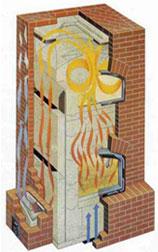 Akumulační kamna mohou mít nenápadný design